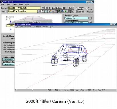 2000年当時の CarSim (Ver.4.5).jpg