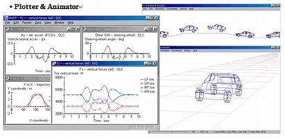 CarSim45_Outputs.jpg