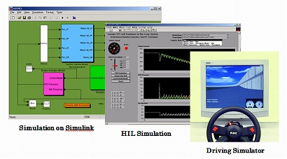 CarSim5_Applications.jpg
