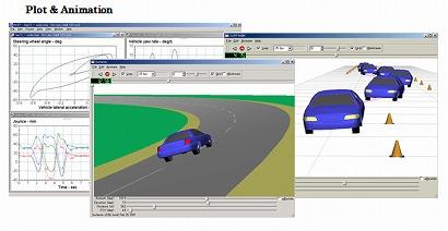 CarSim5_Plot&Animation.jpg